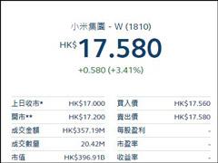 传小米集团将于8月22日披露上市后的首份财报